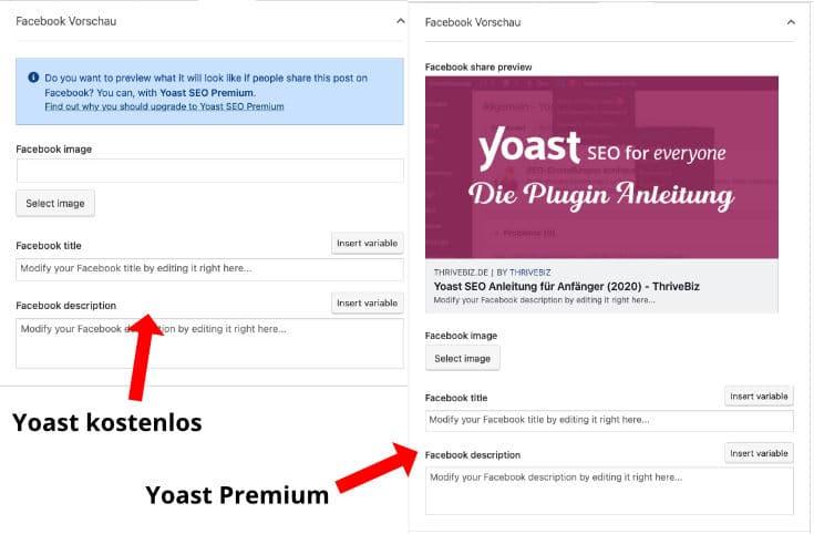 Yoast Premium Social Media