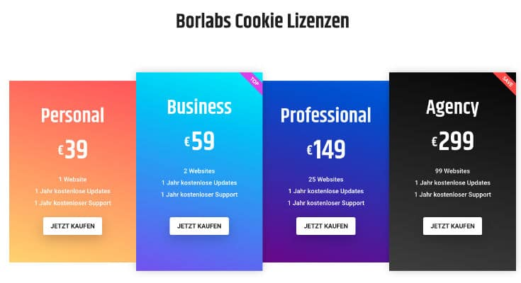 Borlabs Cookie Preise